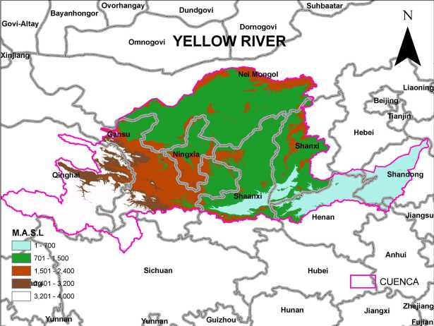 Water, food and livelihoods in River Basins / Yellow River Basin